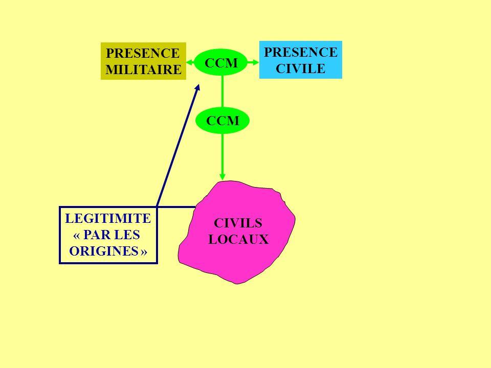 PRESENCE MILITAIRE PRESENCE CIVILE CIVILS LOCAUX CCM LEGITIMITE « PAR LES ORIGINES »