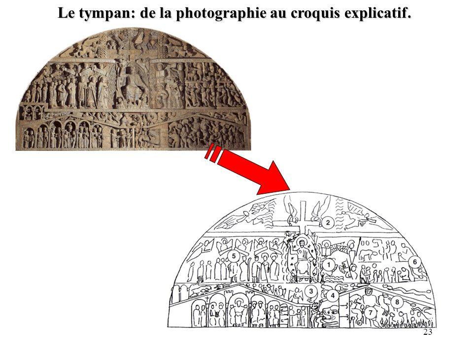Le tympan: de la photographie au croquis explicatif. 23