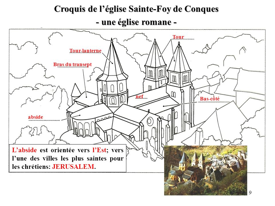 Croquis de léglise Sainte-Foy de Conques - une église romane - Tour-lanterne Bras du transept abside nef Bas-côté Tour Labside est orientée vers lEst;