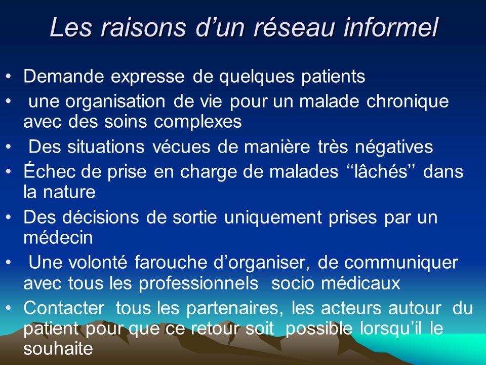 Les raisons dun réseau informel Demande expresse de quelques patients une organisation de vie pour un malade chronique avec des soins complexes Des si