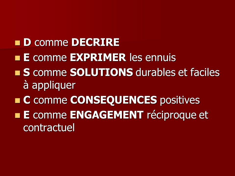 D comme DECRIRE D comme DECRIRE E comme EXPRIMER les ennuis E comme EXPRIMER les ennuis S comme SOLUTIONS durables et faciles à appliquer S comme SOLU