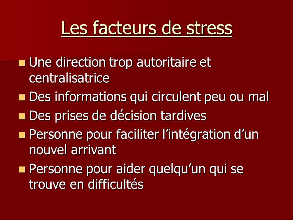 Les facteurs de stress Une direction trop autoritaire et centralisatrice Une direction trop autoritaire et centralisatrice Des informations qui circul