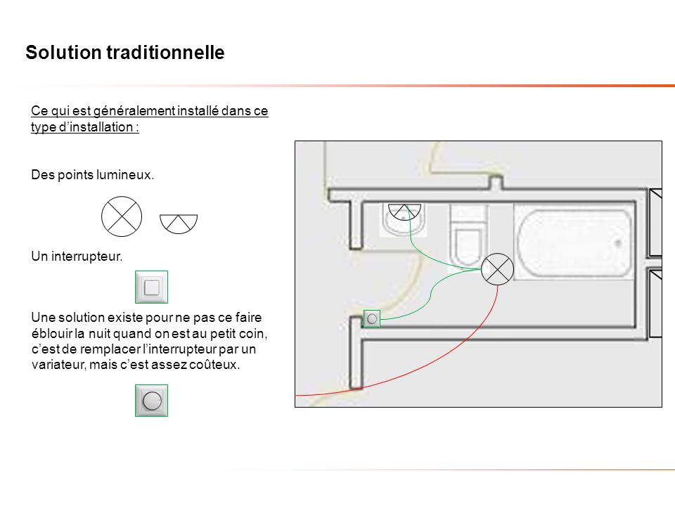 Solution traditionnelle Ce qui est généralement installé dans ce type dinstallation : Des points lumineux.