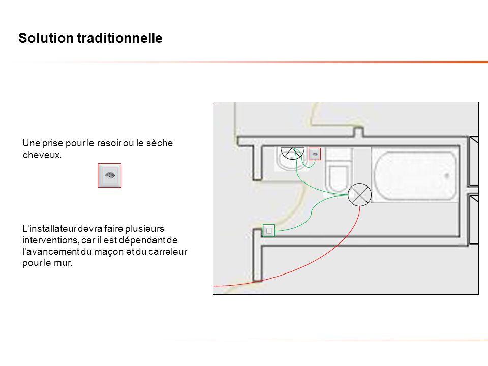 Solution traditionnelle Linstallateur devra faire plusieurs interventions, car il est dépendant de lavancement du maçon et du carreleur pour le mur.