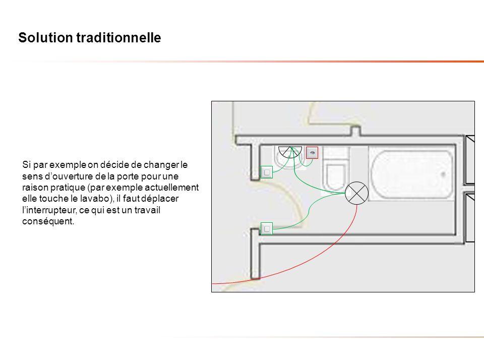 Solution traditionnelle Si par exemple on décide de changer le sens douverture de la porte pour une raison pratique (par exemple actuellement elle touche le lavabo), il faut déplacer linterrupteur, ce qui est un travail conséquent.