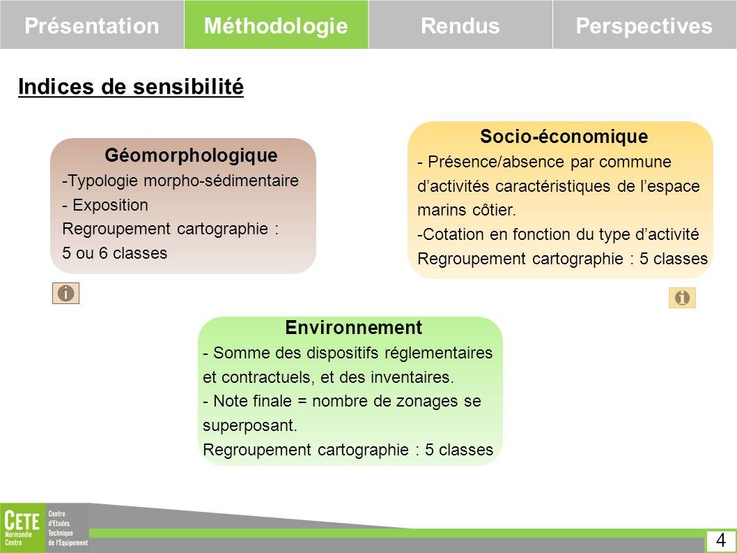 Indices de sensibilité PrésentationMéthodologieRendusPerspectives 4 Géomorphologique -Typologie morpho-sédimentaire - Exposition Regroupement cartogra