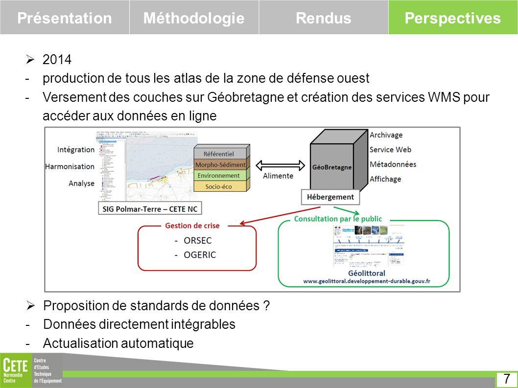 PrésentationMéthodologieRendusPerspectives Proposition de standards de données ? -Données directement intégrables -Actualisation automatique 7 2014 -p
