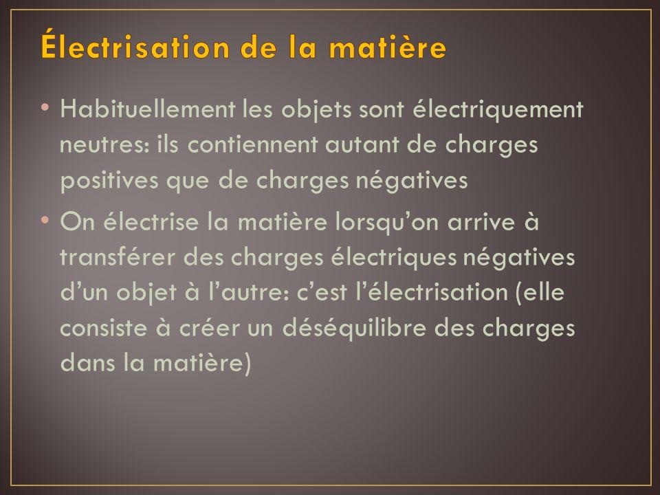 Habituellement les objets sont électriquement neutres: ils contiennent autant de charges positives que de charges négatives On électrise la matière lo