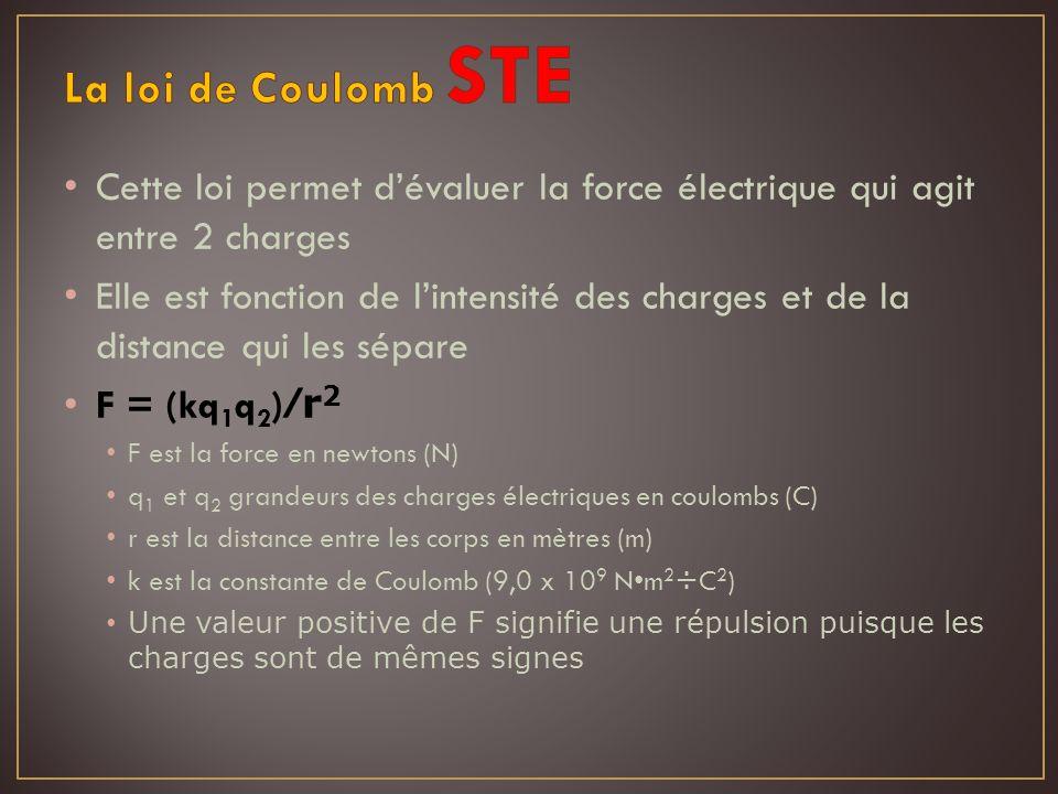 Cette loi permet dévaluer la force électrique qui agit entre 2 charges Elle est fonction de lintensité des charges et de la distance qui les sépare F