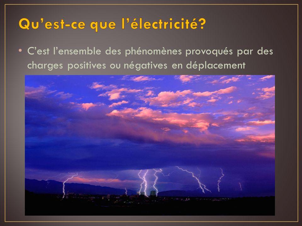 Habituellement les objets sont électriquement neutres: ils contiennent autant de charges positives que de charges négatives On électrise la matière lorsquon arrive à transférer des charges électriques négatives dun objet à lautre: cest lélectrisation (elle consiste à créer un déséquilibre des charges dans la matière)