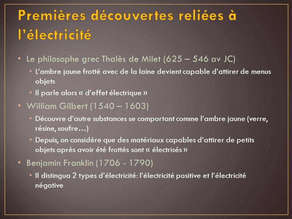 Le philosophe grec Thalès de Milet (625 – 546 av JC) Lambre jaune frotté avec de la laine devient capable dattirer de menus objets Il parle alors « de