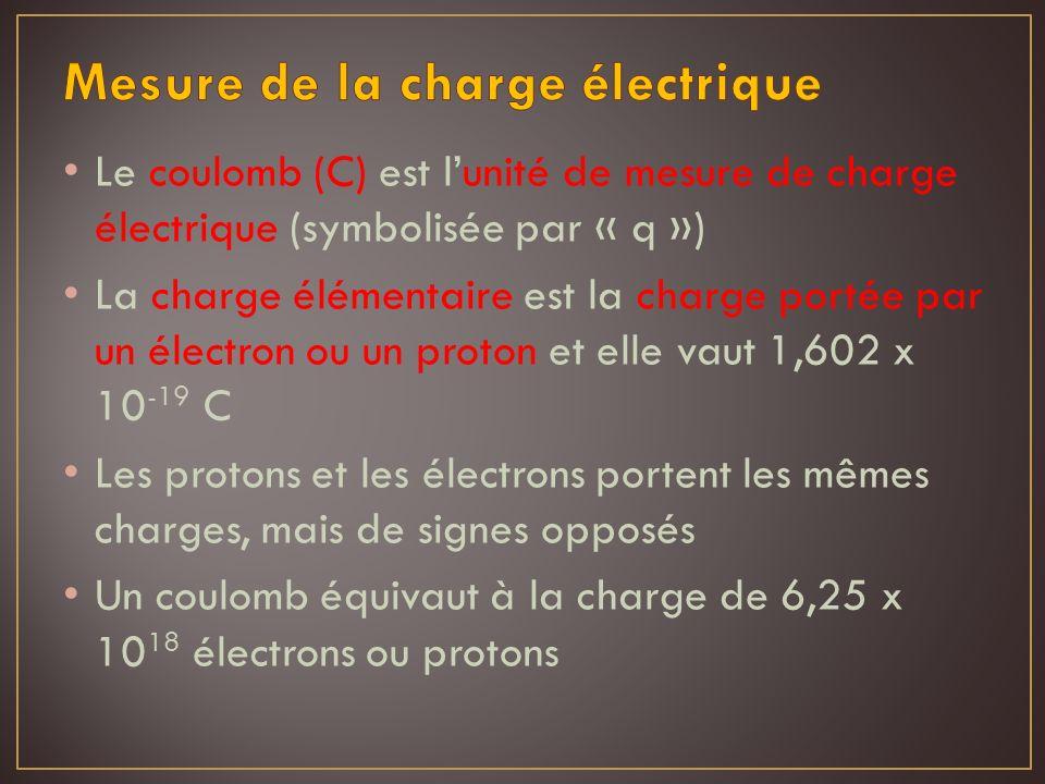 Le coulomb (C) est lunité de mesure de charge électrique (symbolisée par « q ») La charge élémentaire est la charge portée par un électron ou un proto