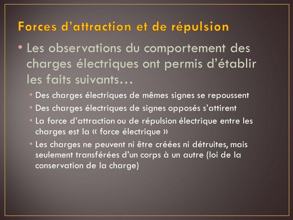 Cette loi permet dévaluer la force électrique qui agit entre 2 charges Elle est fonction de lintensité des charges et de la distance qui les sépare F = (kq 1 q 2 ) r 2 F est la force en newtons (N) q 1 et q 2 grandeurs des charges électriques en coulombs (C) r est la distance entre les corps en mètres (m) k est la constante de Coulomb (9,0 x 10 9 Nm 2 ÷ C 2 ) Une valeur positive de F signifie une répulsion puisque les charges sont de mêmes signes