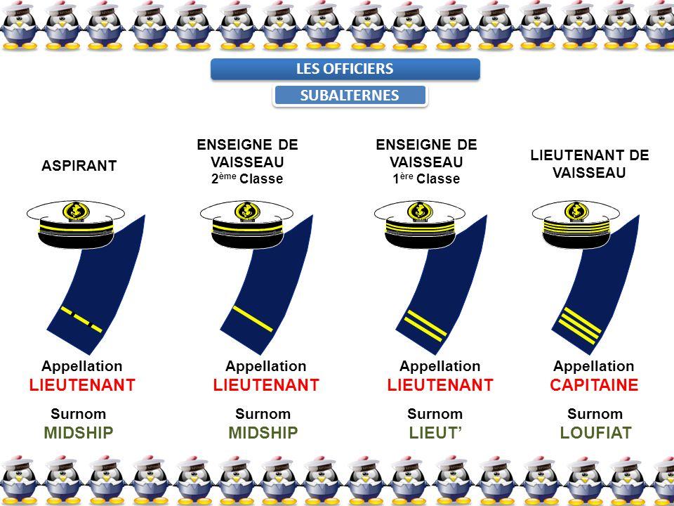 LES OFFICIERS SUBALTERNES ASPIRANT ENSEIGNE DE VAISSEAU 1 ère Classe ENSEIGNE DE VAISSEAU 2 ème Classe LIEUTENANT DE VAISSEAU Appellation LIEUTENANT A
