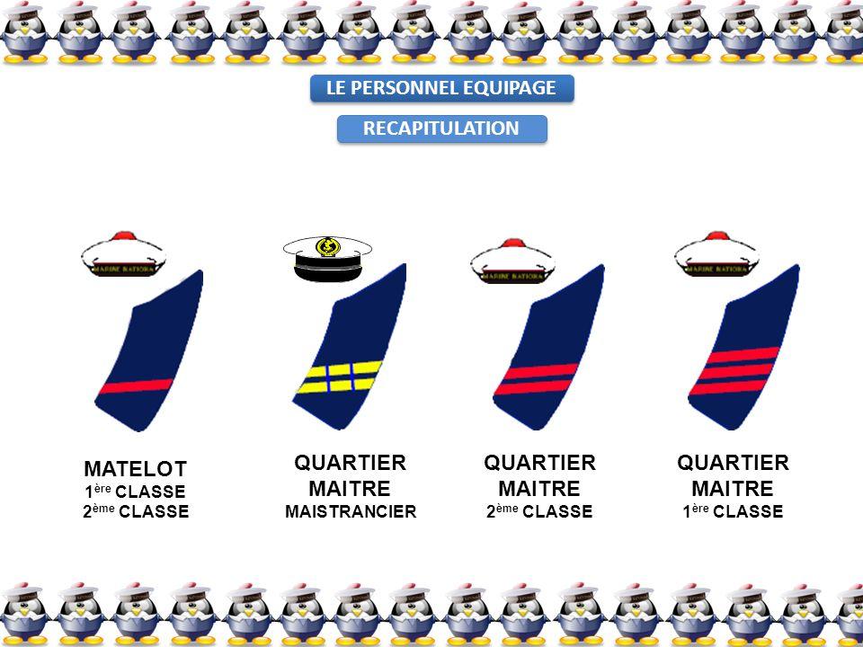 LE PERSONNEL EQUIPAGE RECAPITULATION MATELOT 1 ère CLASSE 2 ème CLASSE QUARTIER MAITRE 2 ème CLASSE QUARTIER MAITRE 1 ère CLASSE QUARTIER MAITRE MAIST