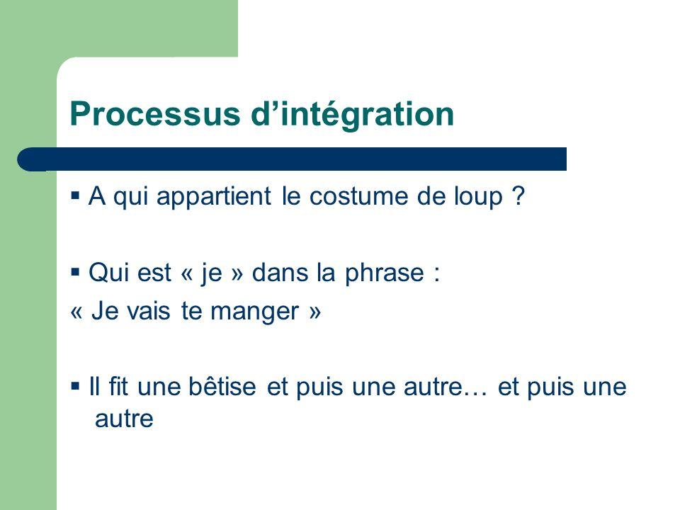 Processus dintégration A qui appartient le costume de loup .