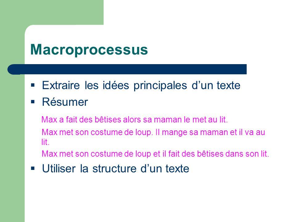 Macroprocessus Extraire les idées principales dun texte Résumer Max a fait des bêtises alors sa maman le met au lit.