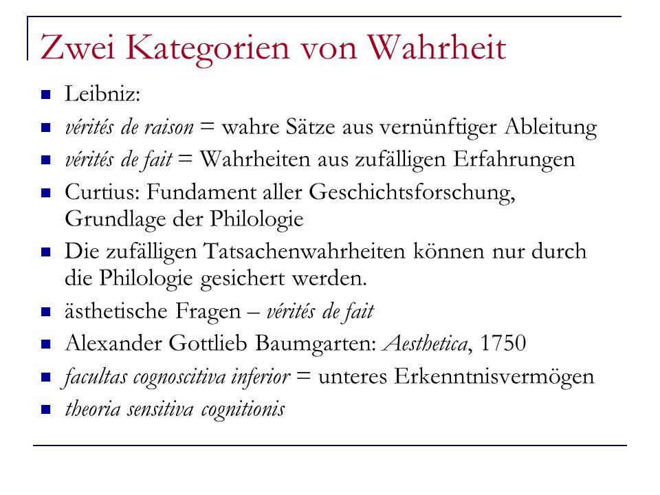 Zwei Kategorien von Wahrheit Leibniz: vérités de raison = wahre Sätze aus vernünftiger Ableitung vérités de fait = Wahrheiten aus zufälligen Erfahrung