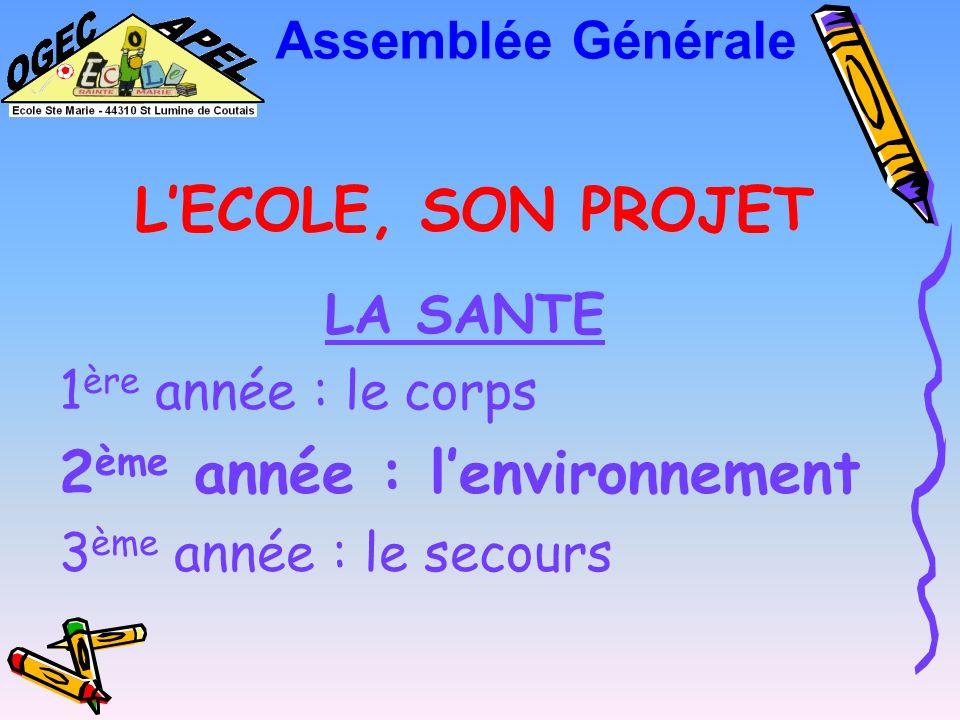 NOS FINANCES ACTUELLEMENT Assemblée Générale Compte courant + livret : 4826