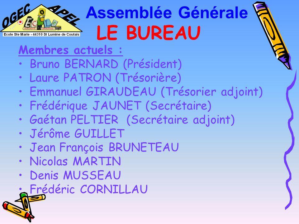 LES MANIFESTATIONS Assemblée Générale Disponible sur le site à partir de novembre.