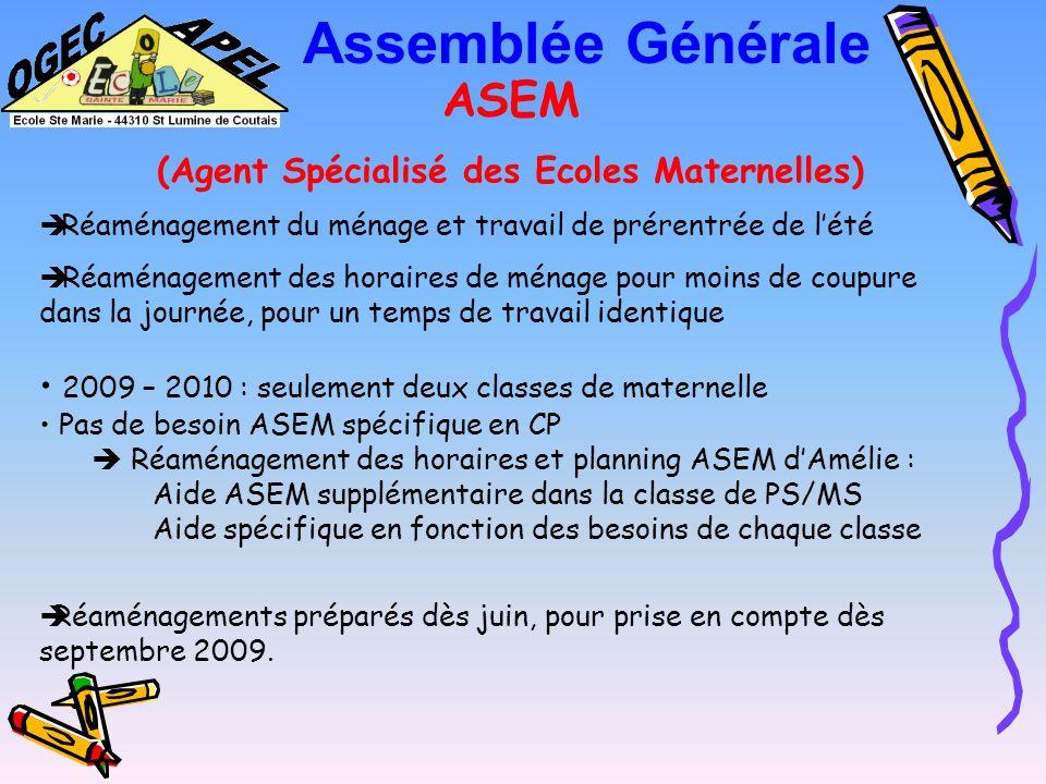 Assemblée Générale Projets 2009-2010 ASEM Cours de langue Travaux Manifestations et projets Regroupement de lécole