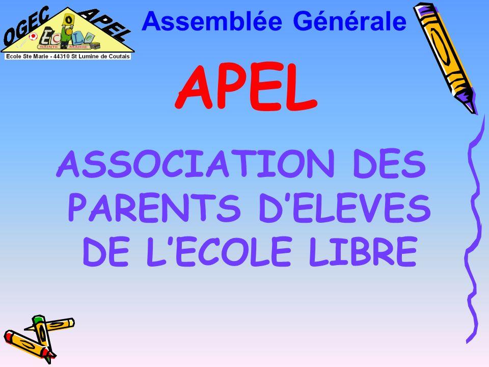 Assemblée Générale Bilan financier 2008-2009 OGEC :