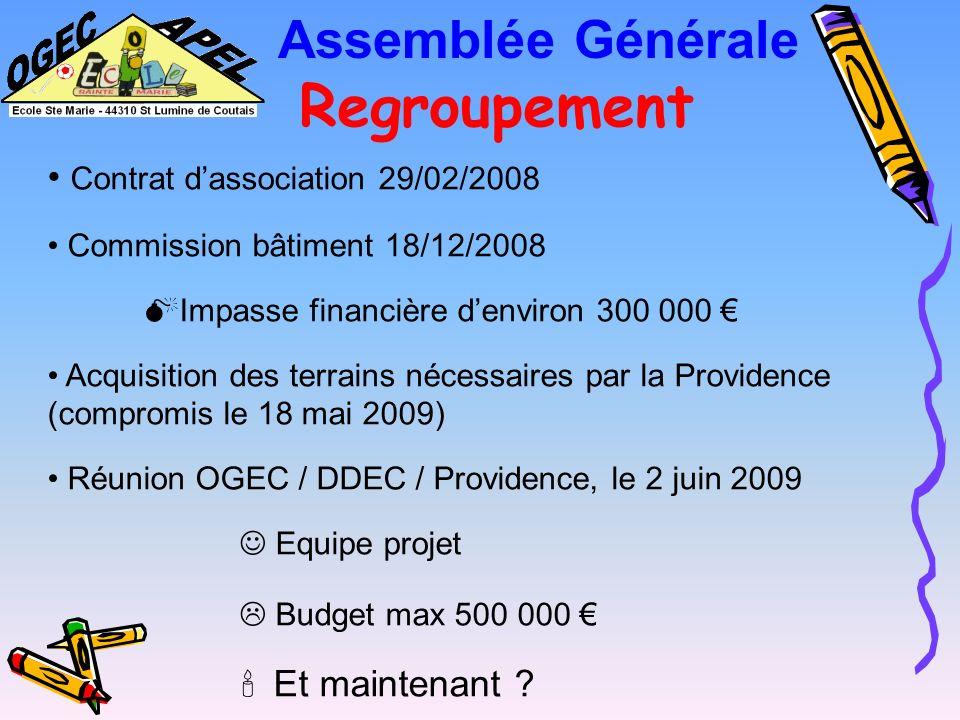 Assemblée Générale Manifestations et projets Une date est réservée pour une éventuelle soirée : samedi 6 mars 2010, organisée par une commission APEL/OGEC autonome.