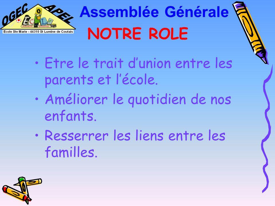 APEL ASSOCIATION DES PARENTS DELEVES DE LECOLE LIBRE Assemblée Générale