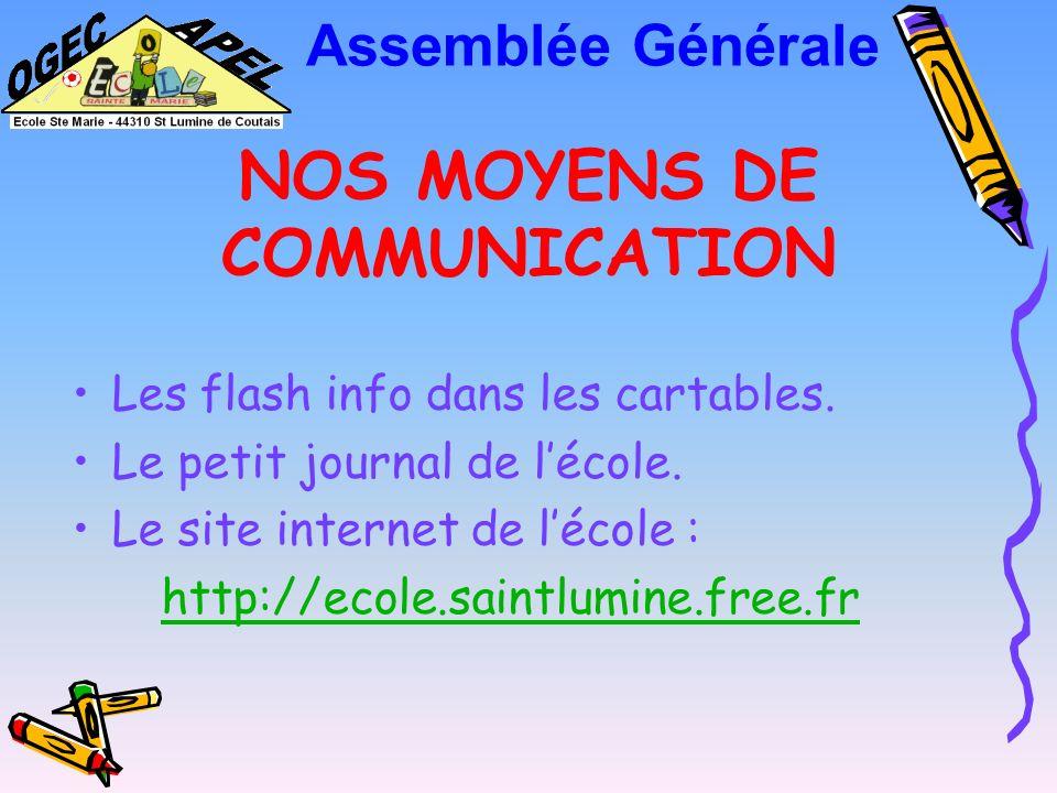 NOS MOYENS DE COMMUNICATION Les flash info dans les cartables.