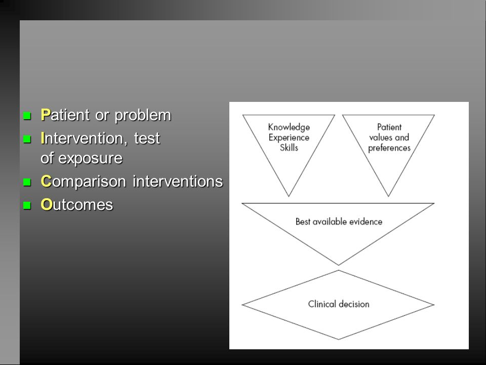 n Patient or problem n Intervention, test of exposure n Comparison interventions n Outcomes