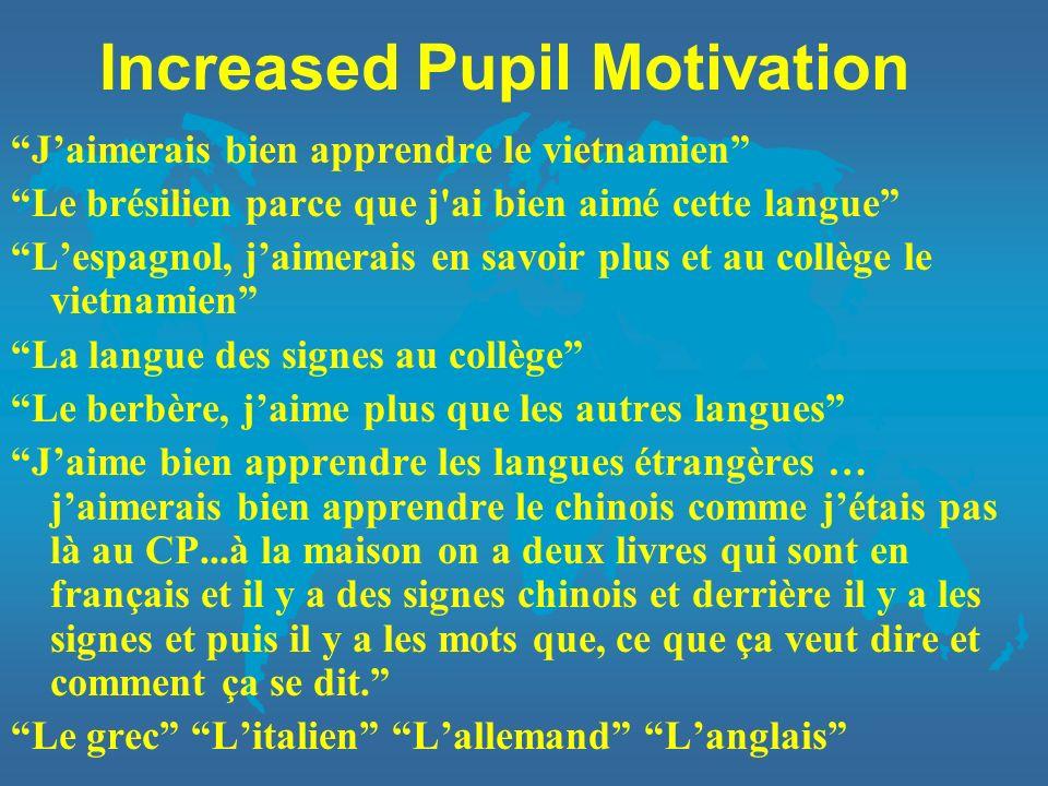 Increased Pupil Motivation Jaimerais bien apprendre le vietnamien Le brésilien parce que j'ai bien aimé cette langue Lespagnol, jaimerais en savoir pl