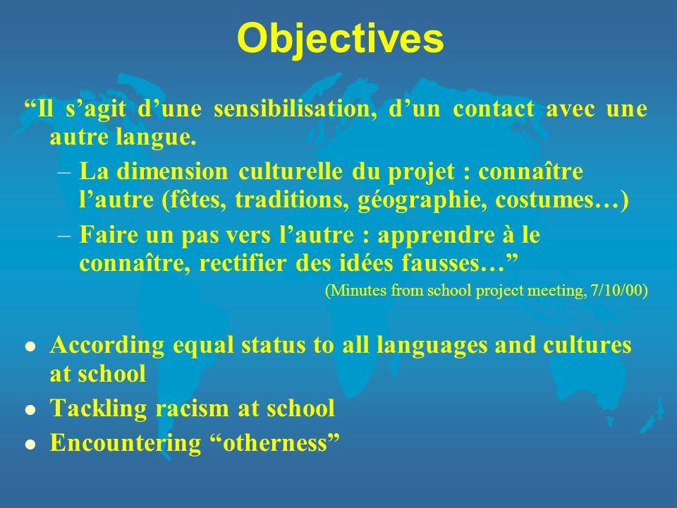 Objectives Il sagit dune sensibilisation, dun contact avec une autre langue. –La dimension culturelle du projet : connaître lautre (fêtes, traditions,