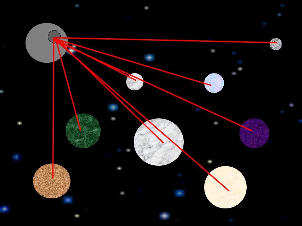 Pendant ce temps, plus loin dans lespace. De nombreuses planètes vivent en paix.