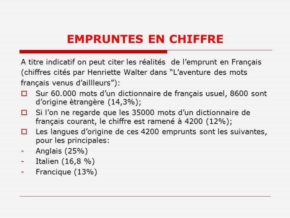 EMPRUNTES EN CHIFFRE A titre indicatif on peut citer les réalités de lemprunt en Français (chiffres cités par Henriette Walter dans Laventure des mots
