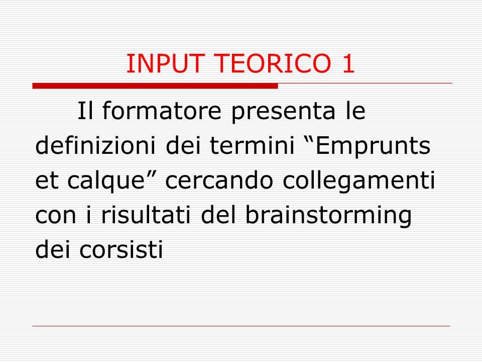 INPUT TEORICO 1 Il formatore presenta le definizioni dei termini Emprunts et calque cercando collegamenti con i risultati del brainstorming dei corsisti