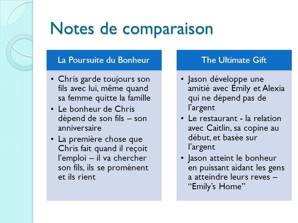 Notes de comparaison La Poursuite du Bonheur Chris garde toujours son fils avec lui, même quand sa femme quitte la famille Le bonheur de Chris dépend