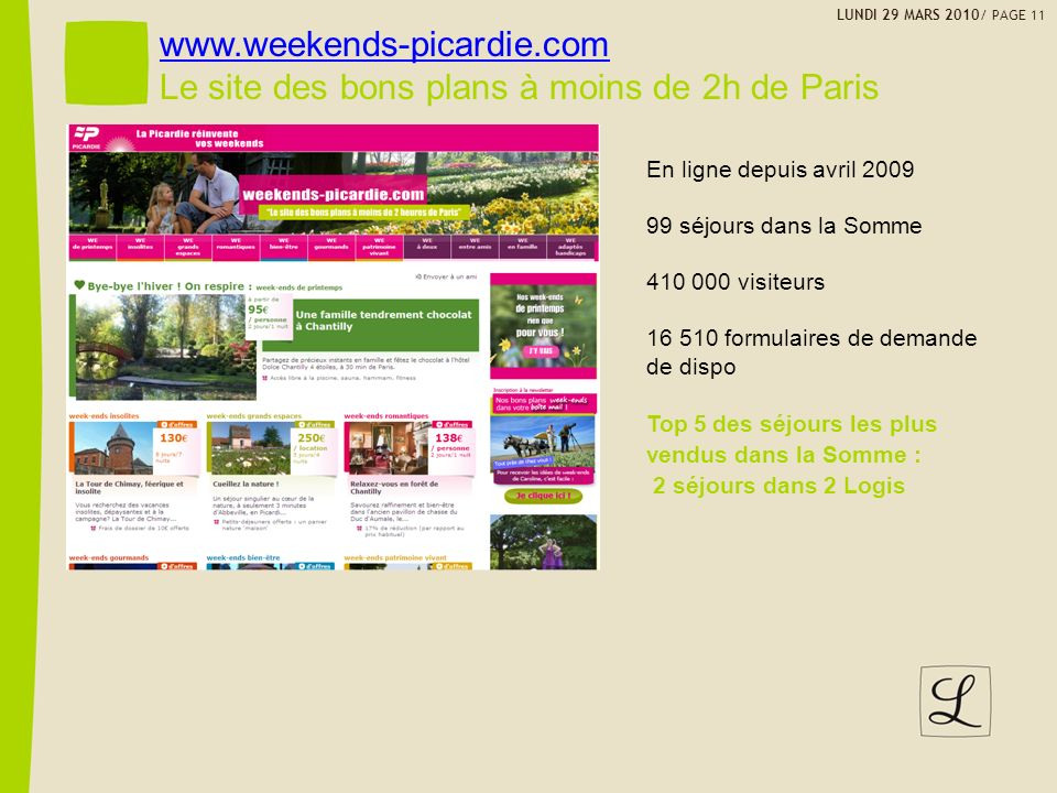 LUNDI 29 MARS 2010/ PAGE 11 www.weekends-picardie.com Le site des bons plans à moins de 2h de Paris En ligne depuis avril 2009 99 séjours dans la Somm