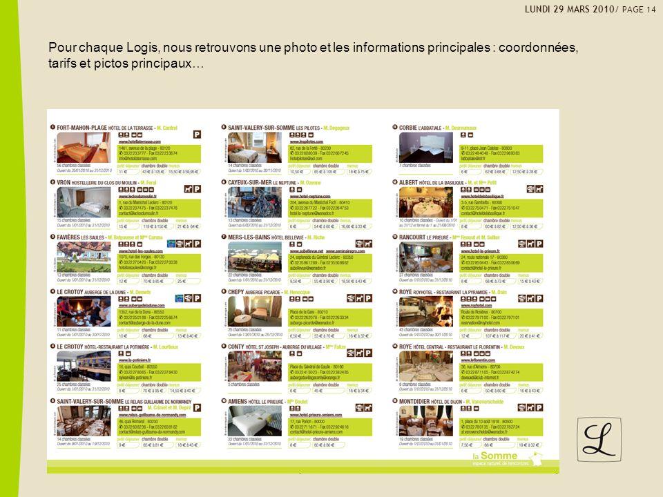 LUNDI 29 MARS 2010/ PAGE 14 Pour chaque Logis, nous retrouvons une photo et les informations principales : coordonnées, tarifs et pictos principaux…