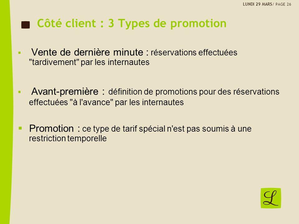 Côté client : 3 Types de promotion Vente de dernière minute : réservations effectuées