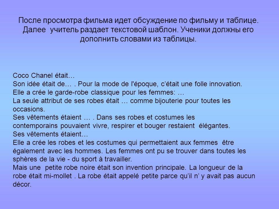 Тема La mode des jeunes (2 часа) Урок первый: 1.