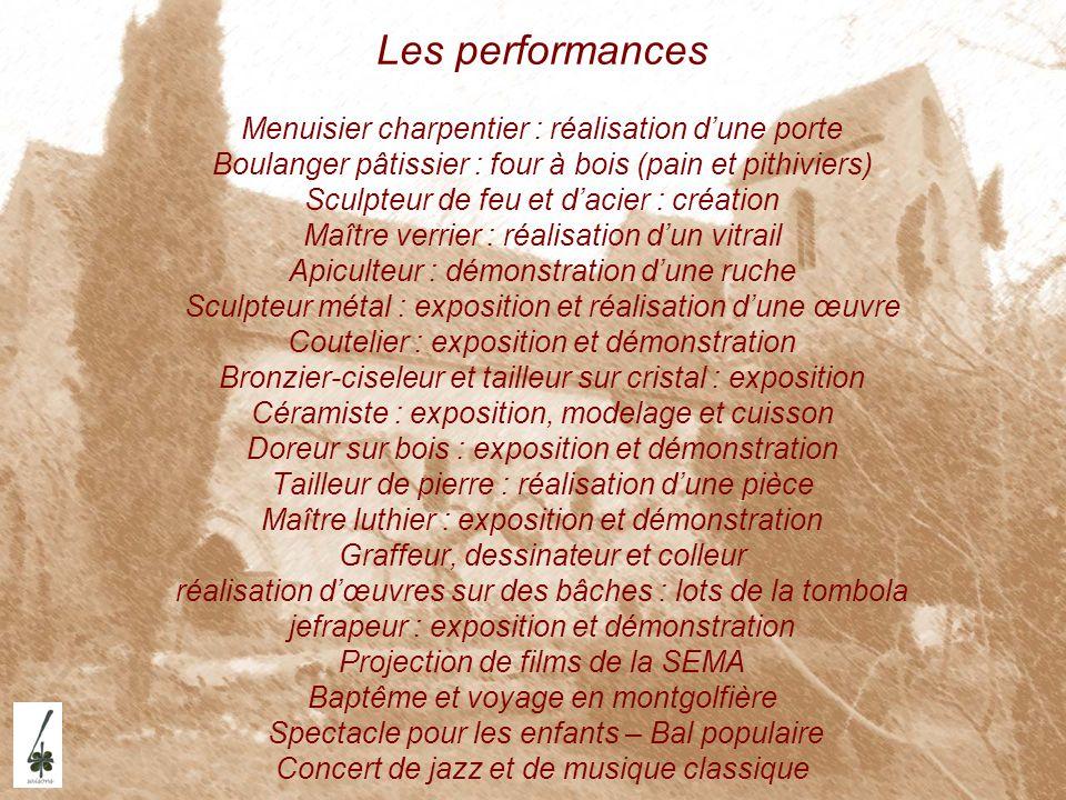 Les performances Menuisier charpentier : réalisation dune porte Boulanger pâtissier : four à bois (pain et pithiviers) Sculpteur de feu et dacier : cr