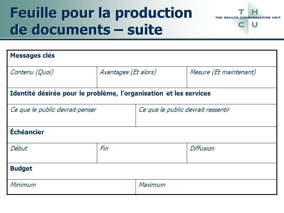 Feuille pour la production de documents – suite Messages clés Contenu (Quoi)Avantages (Et alors)Mesure (Et maintenant) Identité désirée pour le problè