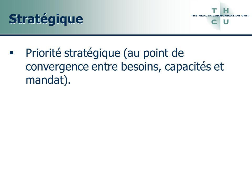 Stratégique Priorité stratégique (au point de convergence entre besoins, capacités et mandat).