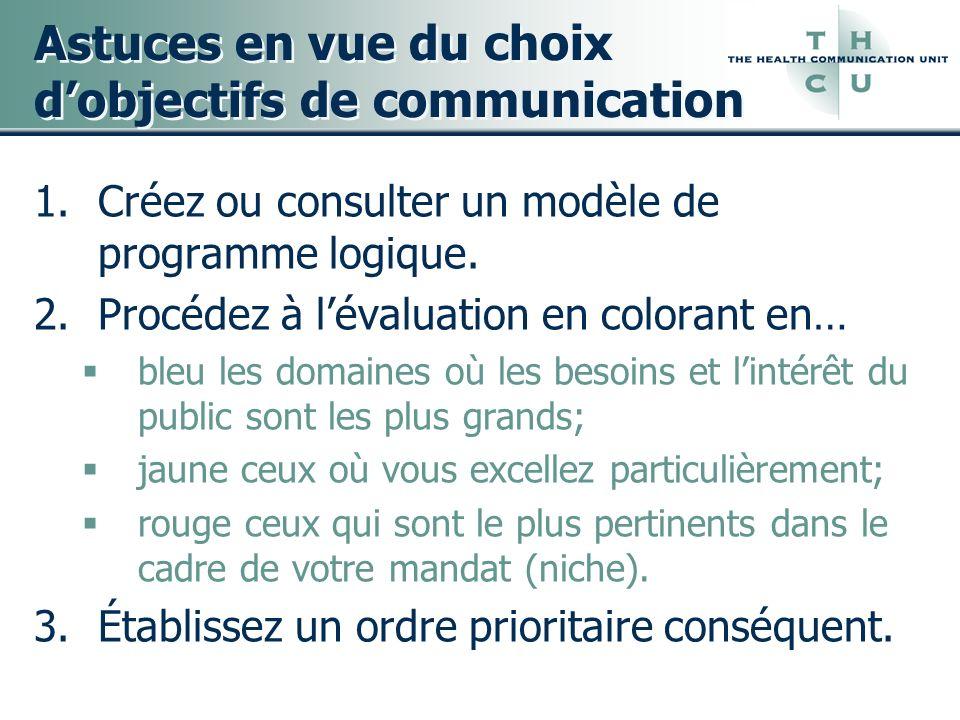 Astuces en vue du choix dobjectifs de communication 1.Créez ou consulter un modèle de programme logique. 2.Procédez à lévaluation en colorant en… bleu
