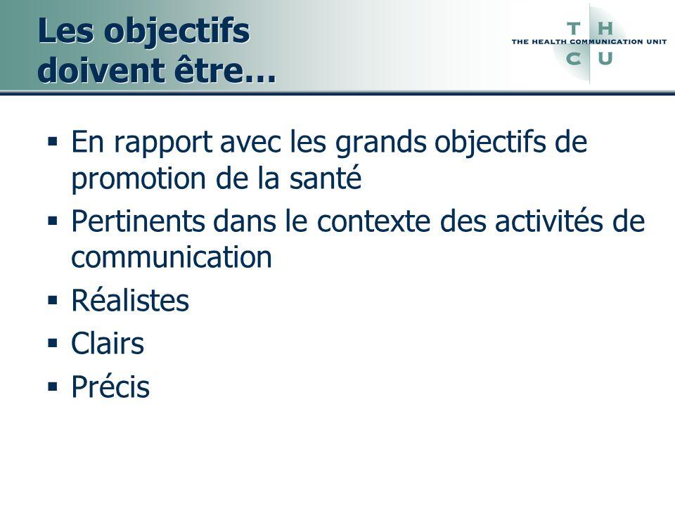 Les objectifs doivent être… En rapport avec les grands objectifs de promotion de la santé Pertinents dans le contexte des activités de communication R