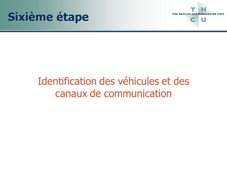 Sixième étape Identification des véhicules et des canaux de communication