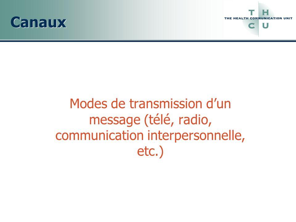 Canaux Modes de transmission dun message (télé, radio, communication interpersonnelle, etc.)