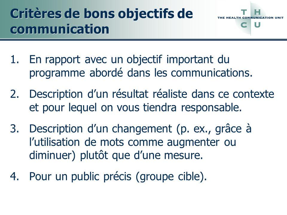 Critères de bons objectifs de communication 1.En rapport avec un objectif important du programme abordé dans les communications. 2.Description dun rés