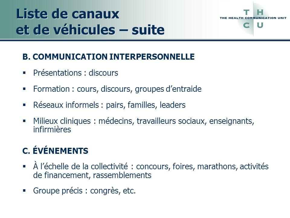 Liste de canaux et de véhicules – suite B. COMMUNICATION INTERPERSONNELLE Présentations : discours Formation : cours, discours, groupes dentraide Rése