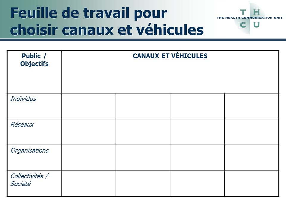 Feuille de travail pour choisir canaux et véhicules Public / Objectifs CANAUX ET VÉHICULES Individus Réseaux Organisations Collectivités / Société